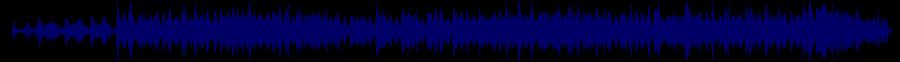 waveform of track #76575