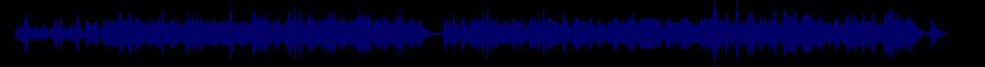 waveform of track #76595