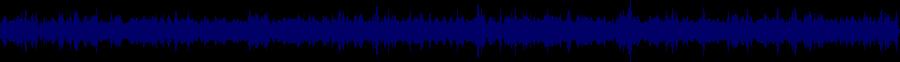 waveform of track #76628