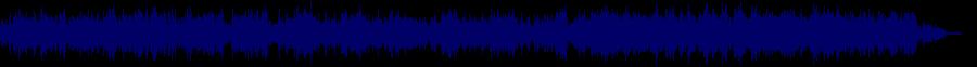 waveform of track #76638