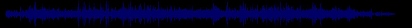 waveform of track #76643