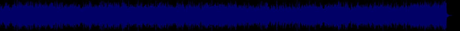 waveform of track #76663