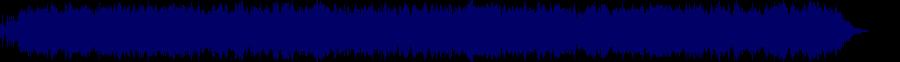 waveform of track #76695