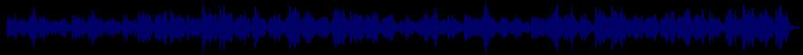 waveform of track #76697