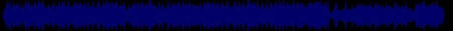 waveform of track #76808