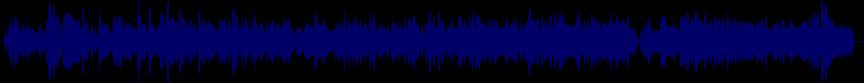 waveform of track #76825
