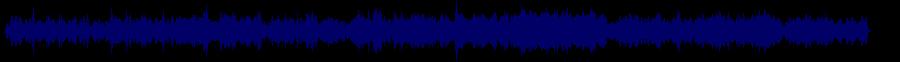 waveform of track #76828