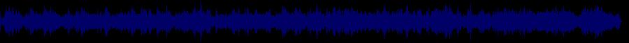 waveform of track #76850