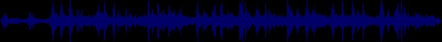 waveform of track #76859