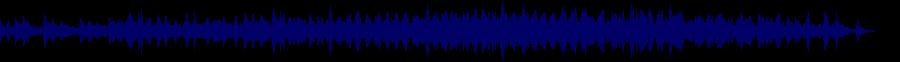 waveform of track #76876