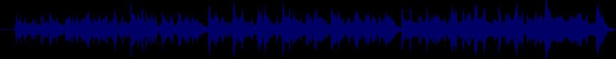 waveform of track #76887