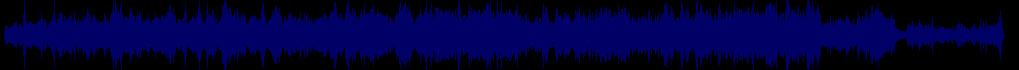 waveform of track #76900