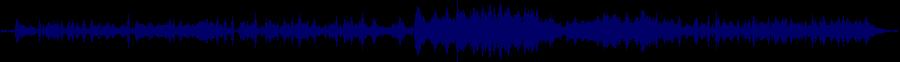 waveform of track #76907