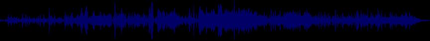 waveform of track #76913
