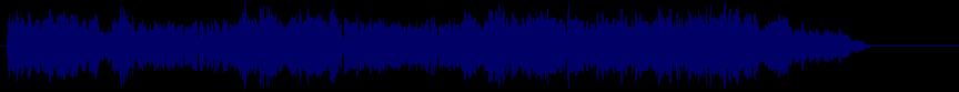 waveform of track #76923