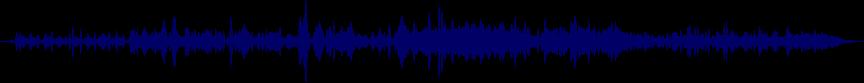 waveform of track #76942