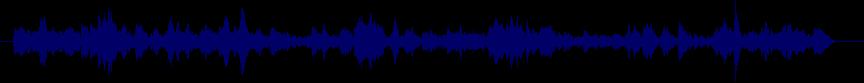 waveform of track #76979