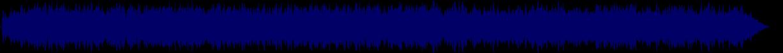 waveform of track #76998