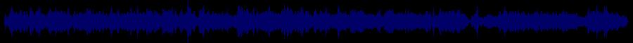 waveform of track #77003