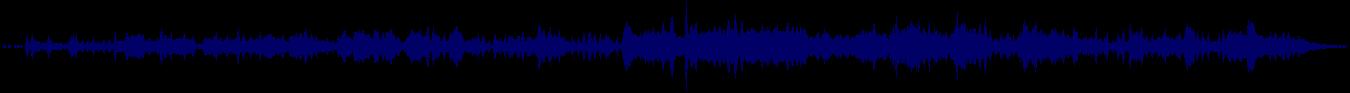 waveform of track #77010