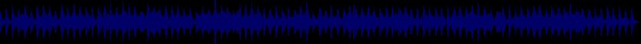 waveform of track #77014