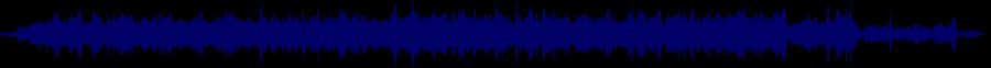 waveform of track #77015