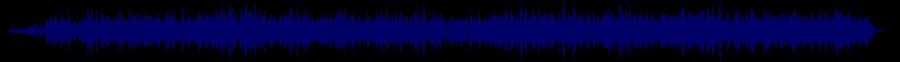 waveform of track #77017