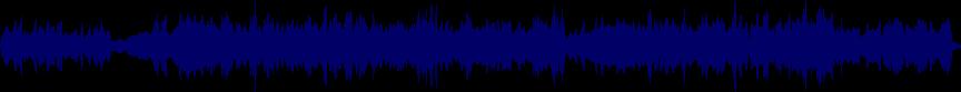 waveform of track #77020
