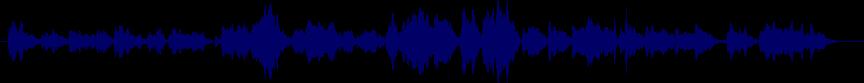 waveform of track #77040