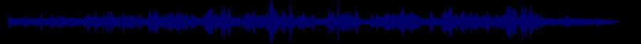 waveform of track #77049