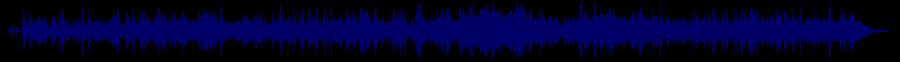 waveform of track #77059