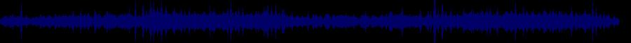 waveform of track #77063
