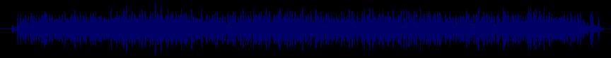 waveform of track #77079