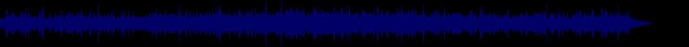 waveform of track #77083
