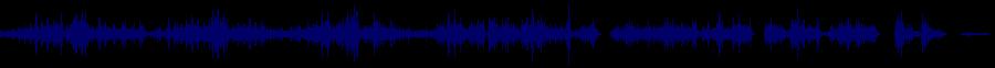 waveform of track #77087
