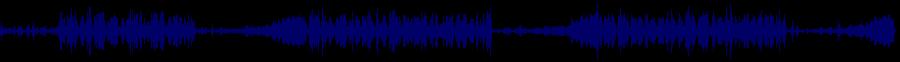 waveform of track #77103