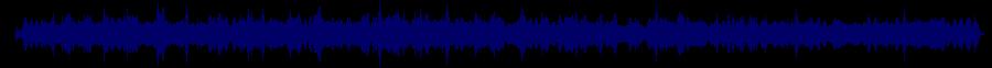 waveform of track #77117