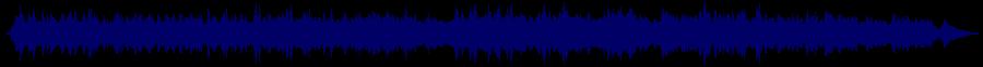 waveform of track #77122