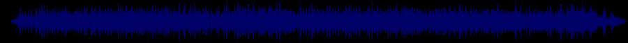 waveform of track #77131