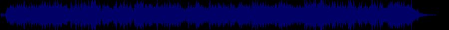 waveform of track #77145