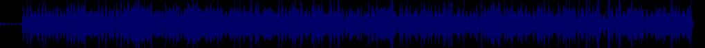waveform of track #77168