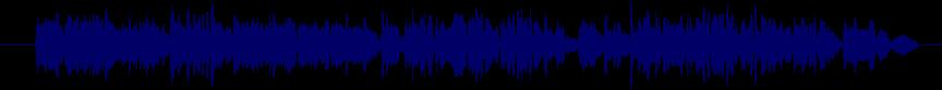 waveform of track #77180