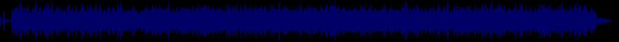 waveform of track #77183