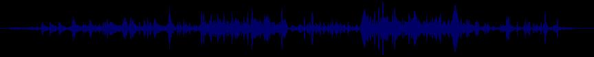 waveform of track #77189