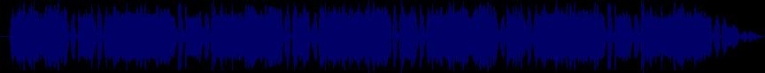 waveform of track #77209