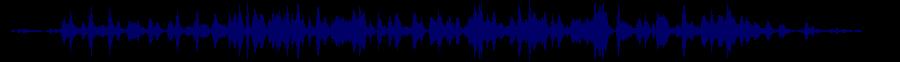 waveform of track #77213