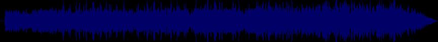 waveform of track #77230