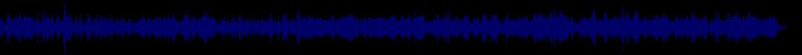 waveform of track #77294