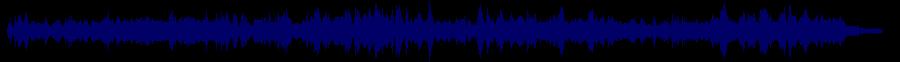 waveform of track #77347