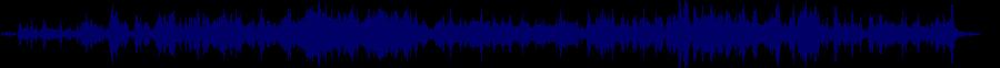 waveform of track #77359